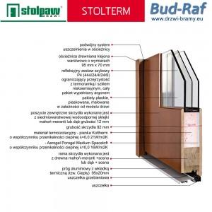 kolekcja drzwi energooszczednych STOLTERM